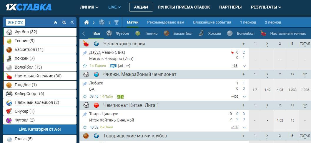 бетсити букмекерская контора мобильная версия скачать приложение